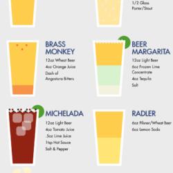 Bevállalod? Íme 8 szuper sörkoktél!
