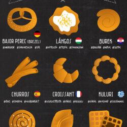 Ezek Európa legnépszerűbb street foodjai